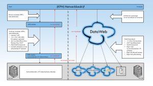 wholesale info dataweb